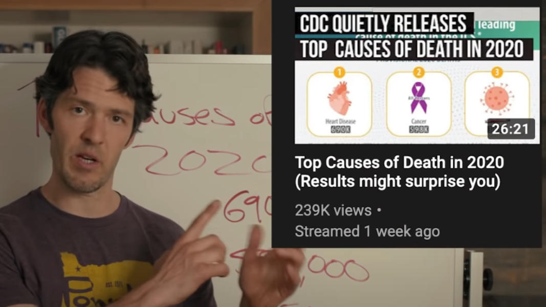Real top 3 causes of death in 2020